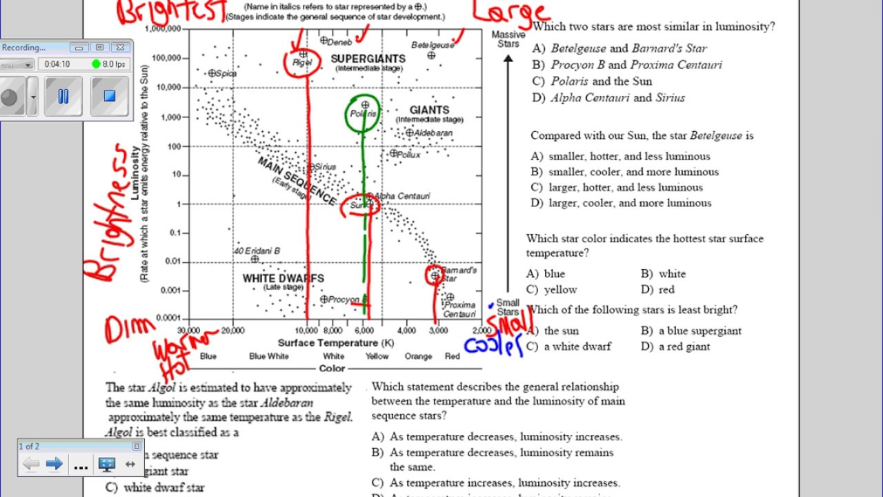 medium resolution of h r diagram characteritics of stars page 15 of the earth science reference tableshr diagram regents