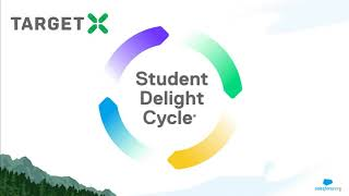 Delight Your Students Every Step of the Recruitment Process
