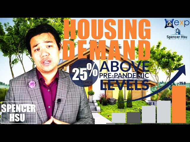 Housing Demand 25% Above Pre-Pandemic Levels! Bay Area Real Estate Market Update June 19, 2020