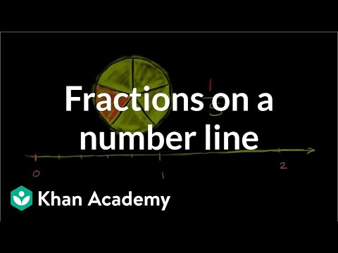 Fractions on a number line | Fractions | 3th grade | Khan Academy
