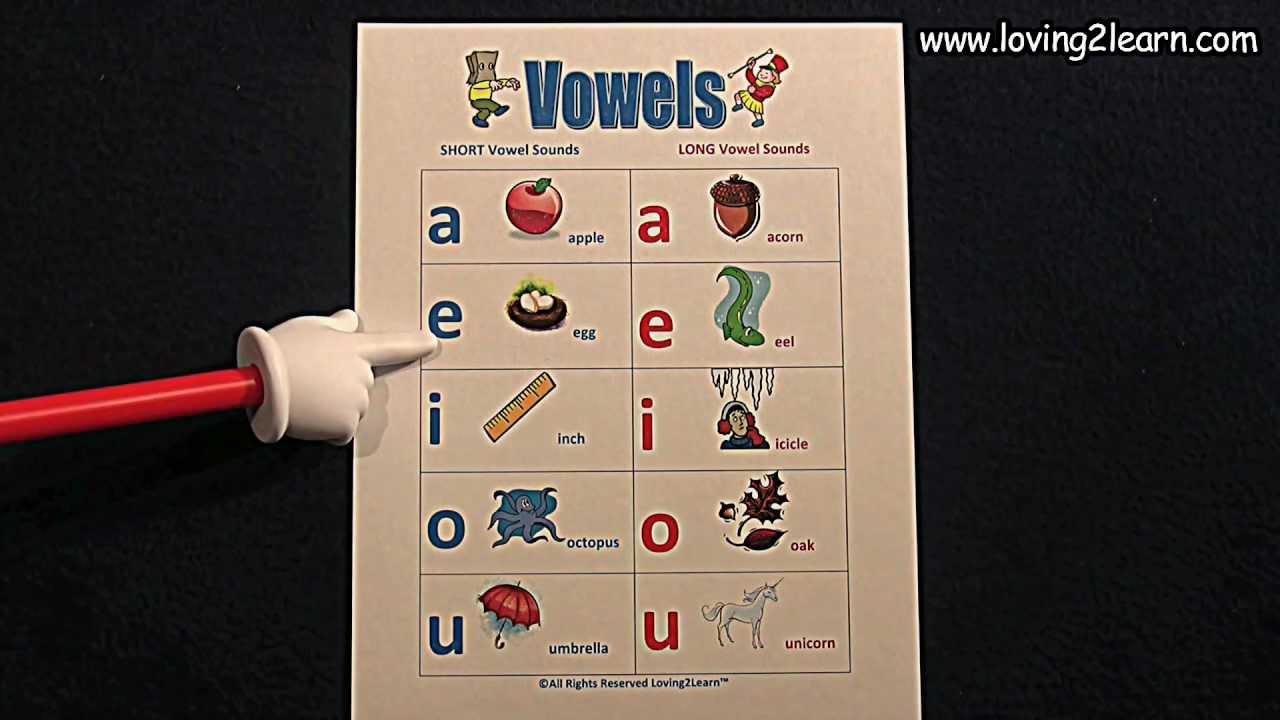Vowels chart youtube vowels chart nvjuhfo Choice Image