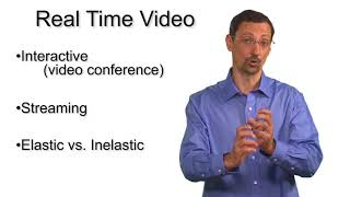 1 3 Real Time Video Coverage   CCNA Wireless 200 355