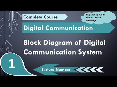 L-1 Block Diagram of Digital Communication System with detailed explanation