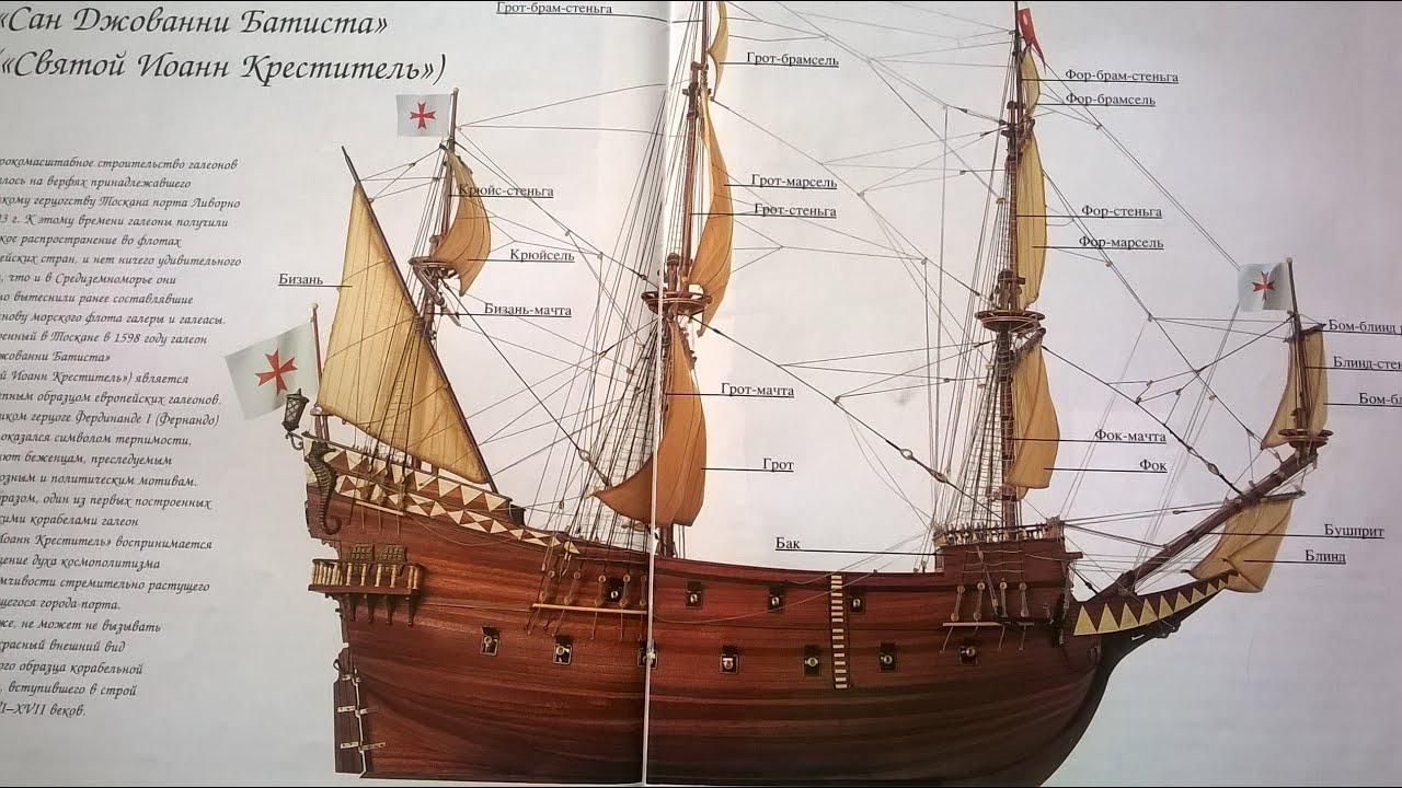 Инструкция по сборке парусника сан джованни батиста