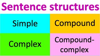 Types of sentence stru¢tures | Simple, Compound, Complex & Compound-complex