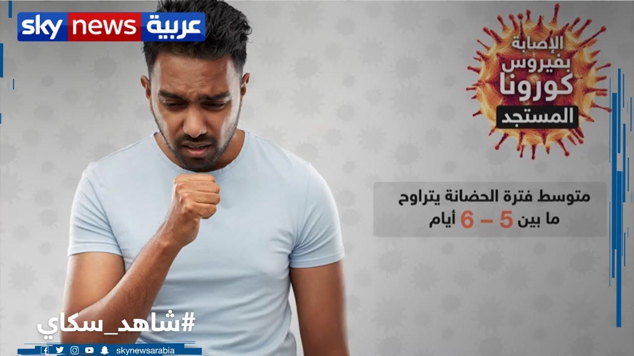 اعراض الكورونا الاولية قبل الأعراض الحادة