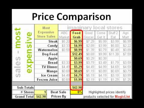 cheap groceries with price co op grocery price comparison shopping grocery price comparison spreadsheet