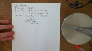 Limit/Accumulation Points Part 1