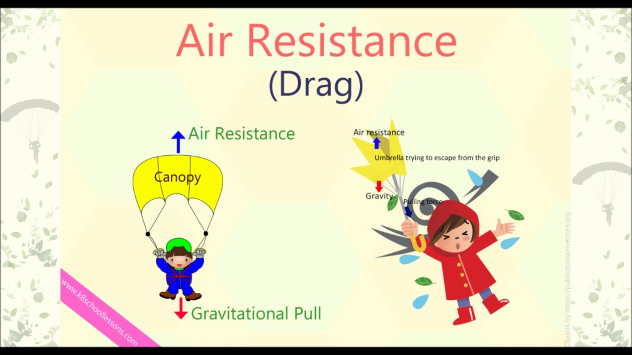 Air Resistance for Kids   What is Air resistance   Physics for Kids [ 720 x 1280 Pixel ]