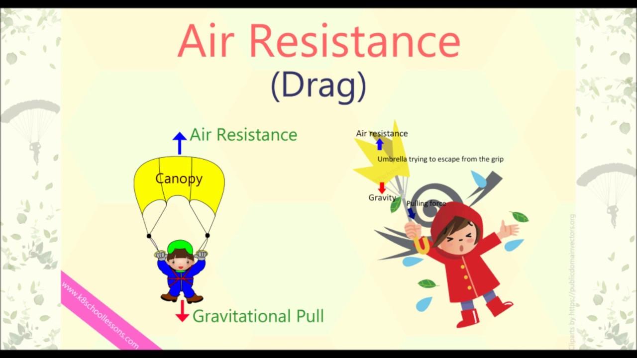 medium resolution of Air Resistance for Kids   What is Air resistance   Physics for Kids