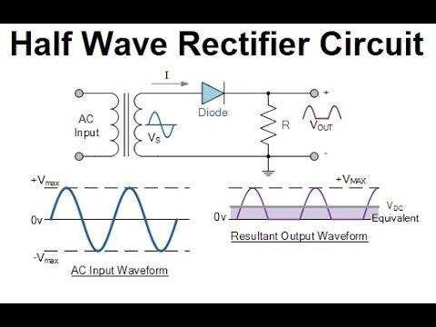 วงจร AC/DC(EP1/3) : ง่ายๆ กับการแปลงไฟ 12Vac เป็นไฟ 12Vdc แบบครึ่งคลื่น(half wave Rectifier)