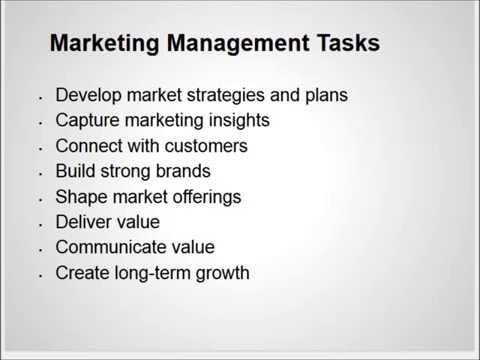 Strategic Marketing Management Tutorial 1
