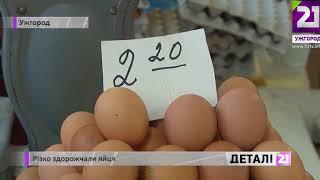Різко здорожчали яйця