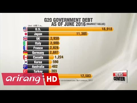 G20 countries gov't debt surpasses US$ 57 trillion