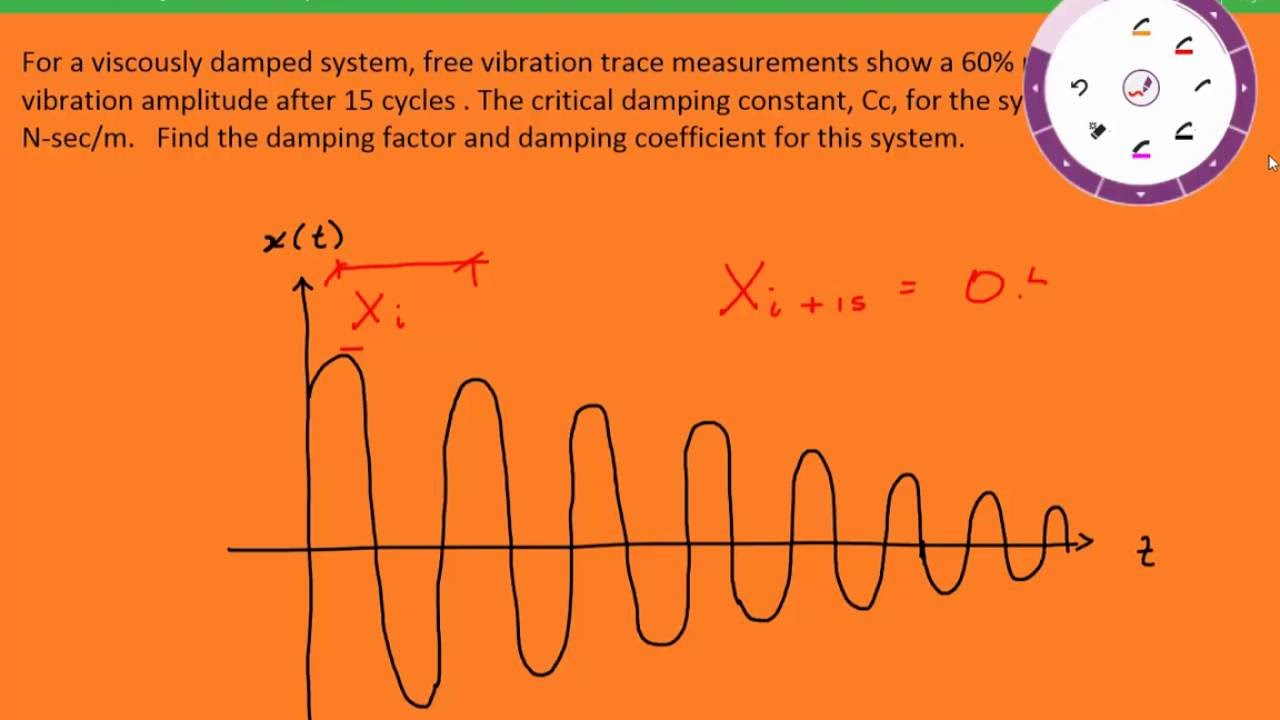 Calculate Damping Factor / Coefficient, Structural Dynamics for Damped Free  Vibration Example 4