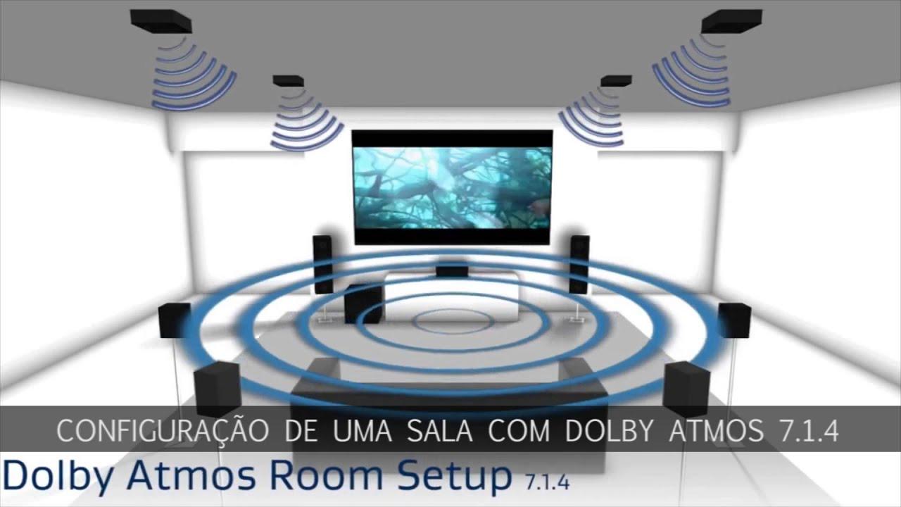 Nova Tecnologia Onkyo Dolby Atmos Youtube