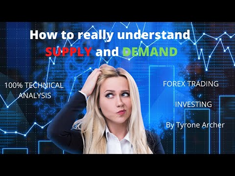 How to really understand correct supply & demand levels and