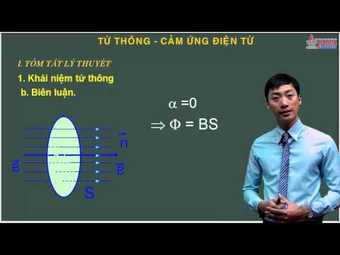 Vật lý 11 - Chương. Cảm ứng điện từ -  Bài. Từ thông - Cảm ứng điện từ