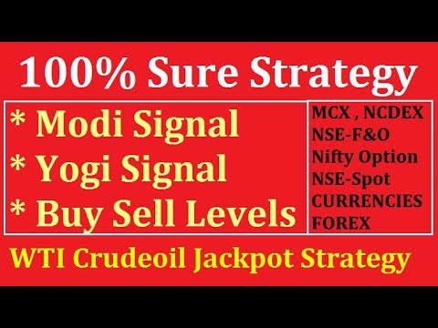 Nse nifty option strategy