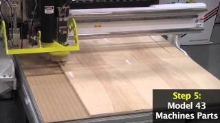 Thermwood Cabinet Shop 43 Nesting Process