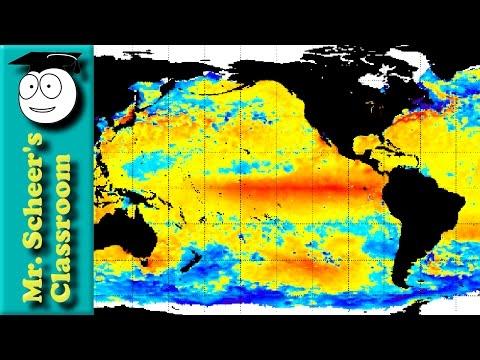 Understanding: El Nino, La Nina and ENSO