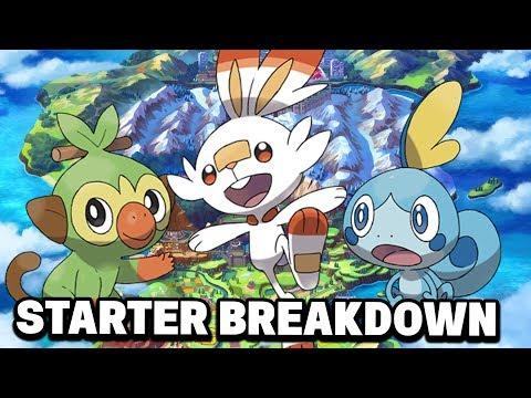 pokemon-sword-&-shield-starter-pokemon-breakdown-what-are-their-secondary-typings!