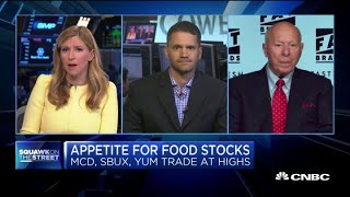 Former McDonald's CEO: Convenience is driving issue of restaurant sector thumbnail