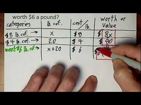 Word Problems % Mixture of Coffee, Acid, and Copper Alloy.WMV