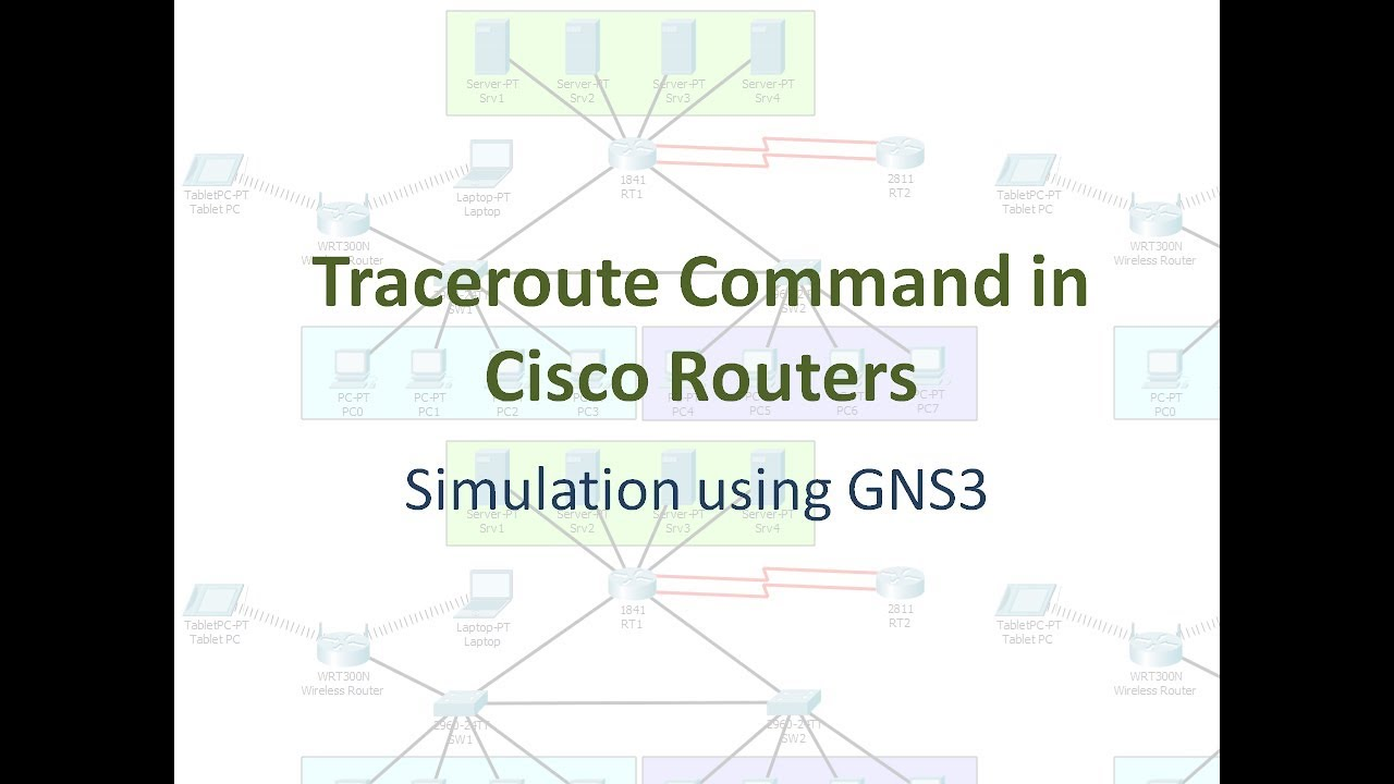 Traceroute Command in Cisco Routers