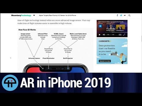Rear Facing 3D Sensor coming to 2019 iPhone