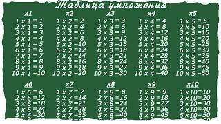 Как выучить быстро таблицу умножения?
