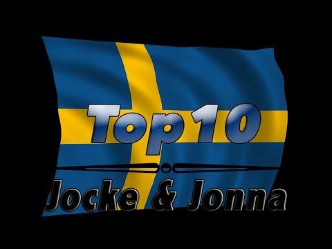 Top 10 Sweden: Jocke & Jonna - hur mycket tjänar youtube paret?