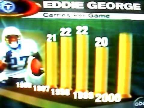 Eddie George shows Cowboys his speed!