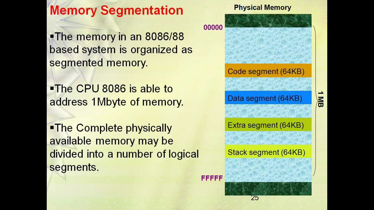 8086 Memory Segmentation Tutorial