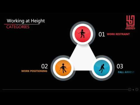 dalma energy monthly management message work at height
