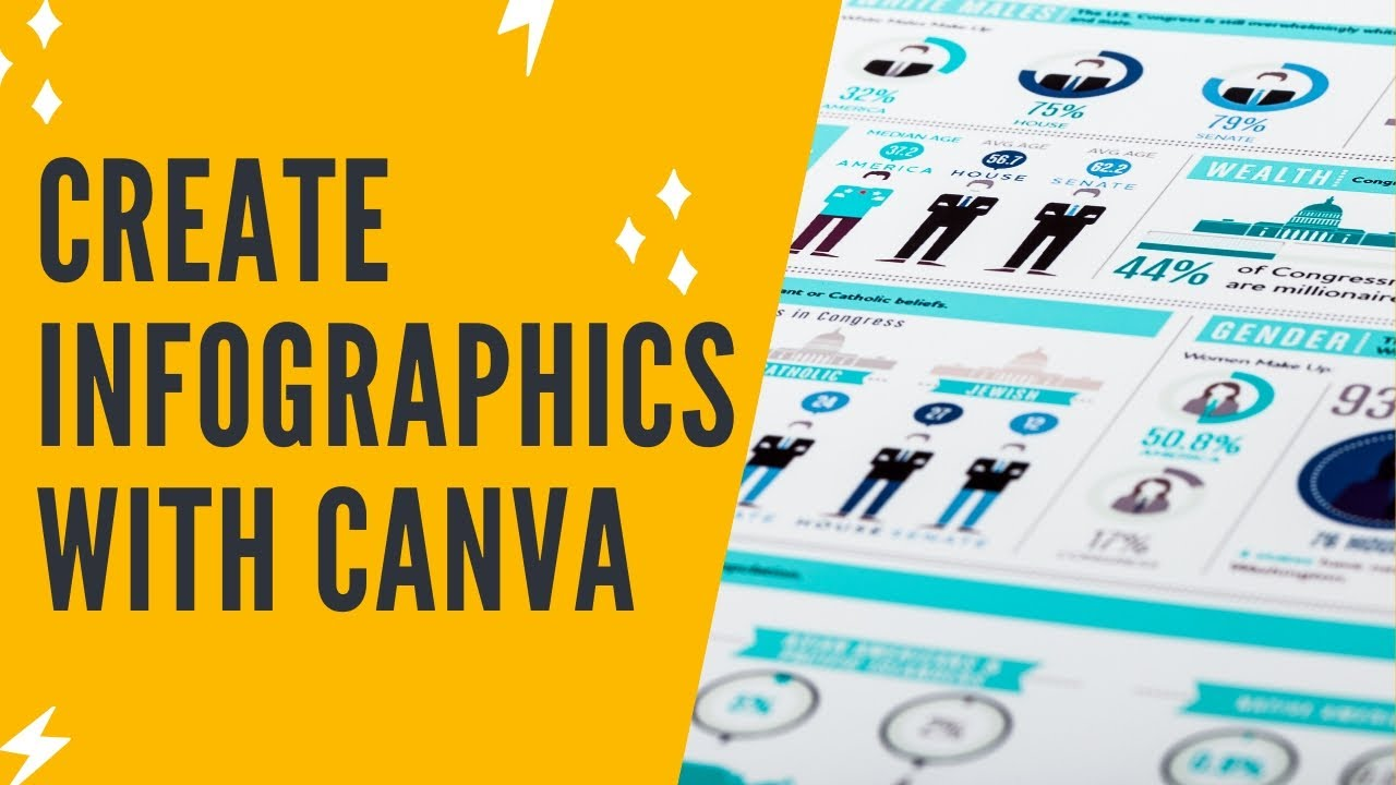 HOW TO CREATE INFOGRAPHICS WITH CANVA