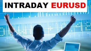 Trading INTRADAY su EURUSD (Sessione TRADING LIVE) - Forex Trading italiano