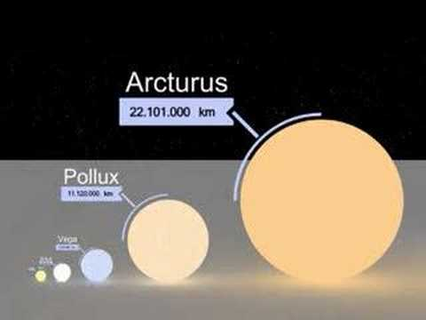 Energy vs Information ( Stars and Planets size video )