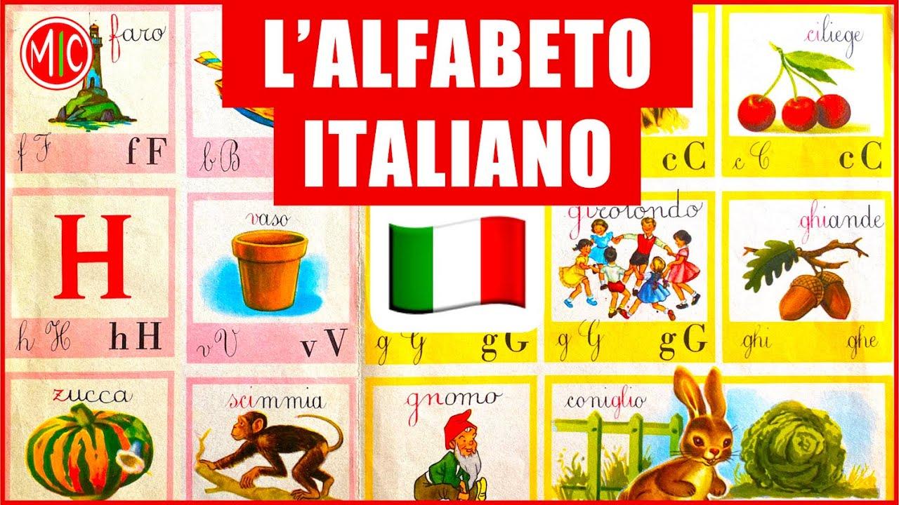 L Alfabeto Italiano Italian Alphabet Phonetics Learn Italian Pronunciation Youtube