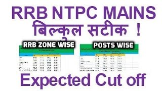 rrb ntpc mains expected cut off board wise posts wise
