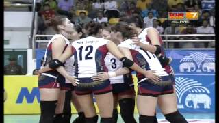 Korea - Kazakhstan [Full Match] Quarter Final  AVC Championships 19-09-2013