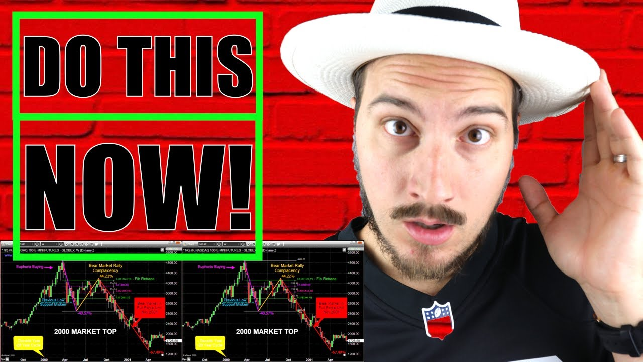 The Stock Market is Downtrending! This is Why!