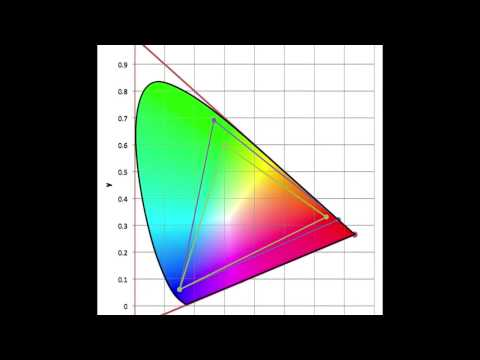 Color Gamut: Home Theater Geeks 227