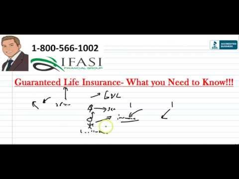 guaranteed-life-insurance---what-is-guarantee-life-insurance
