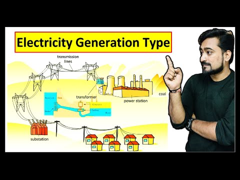 Power Generation Types in hindi