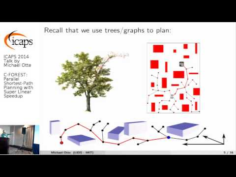 "ICAPS 2014: Michael Otte on ""C-FOREST: Parallel Shortest-Path Planning with Super Linear Speedup"""