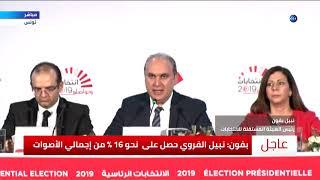تونس الآن |  هيئة الانتخابات تعلن رسميا إجراء جولة إعادة بين قيس سعيد ونبيل القروي