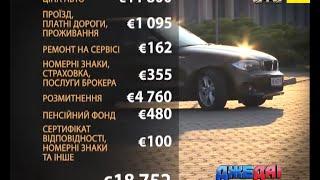 Вітчизняна бюрократія розмитнення авто із-за кордону