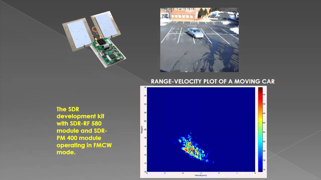 Range-Velocity Plot of A Detected Moving car by using Ancortek Software  Defined Radar