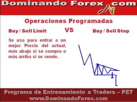 Ordenes condicionadas trading forex